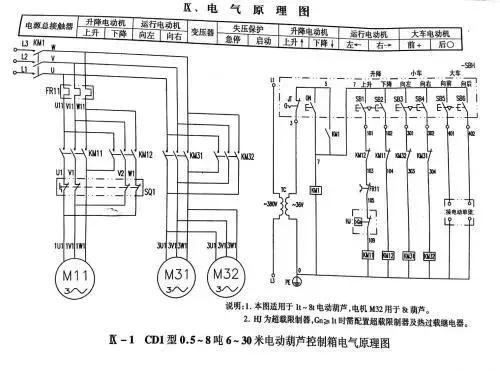 电气小白怎么看电气原理图、接线图及绘图方法-2.jpg