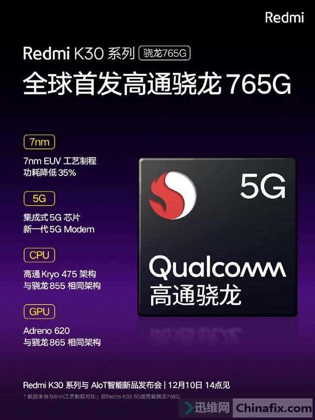 Redmi詳解高通驍龍765G處理器:7nmEUV工藝,功耗降35%