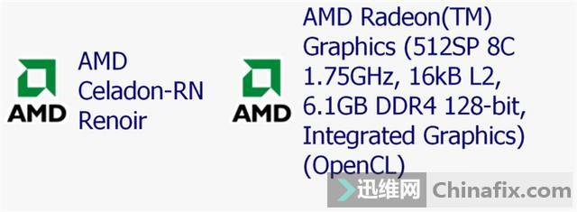 AMDR34200G曝光:Navi8核顯,頻率高達1750MHz