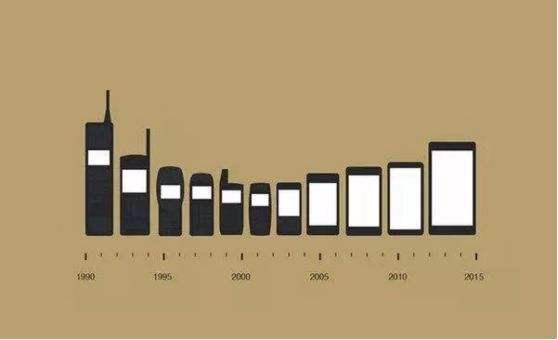 手机屏幕越来越大的秘密:一般工程师不会告诉你