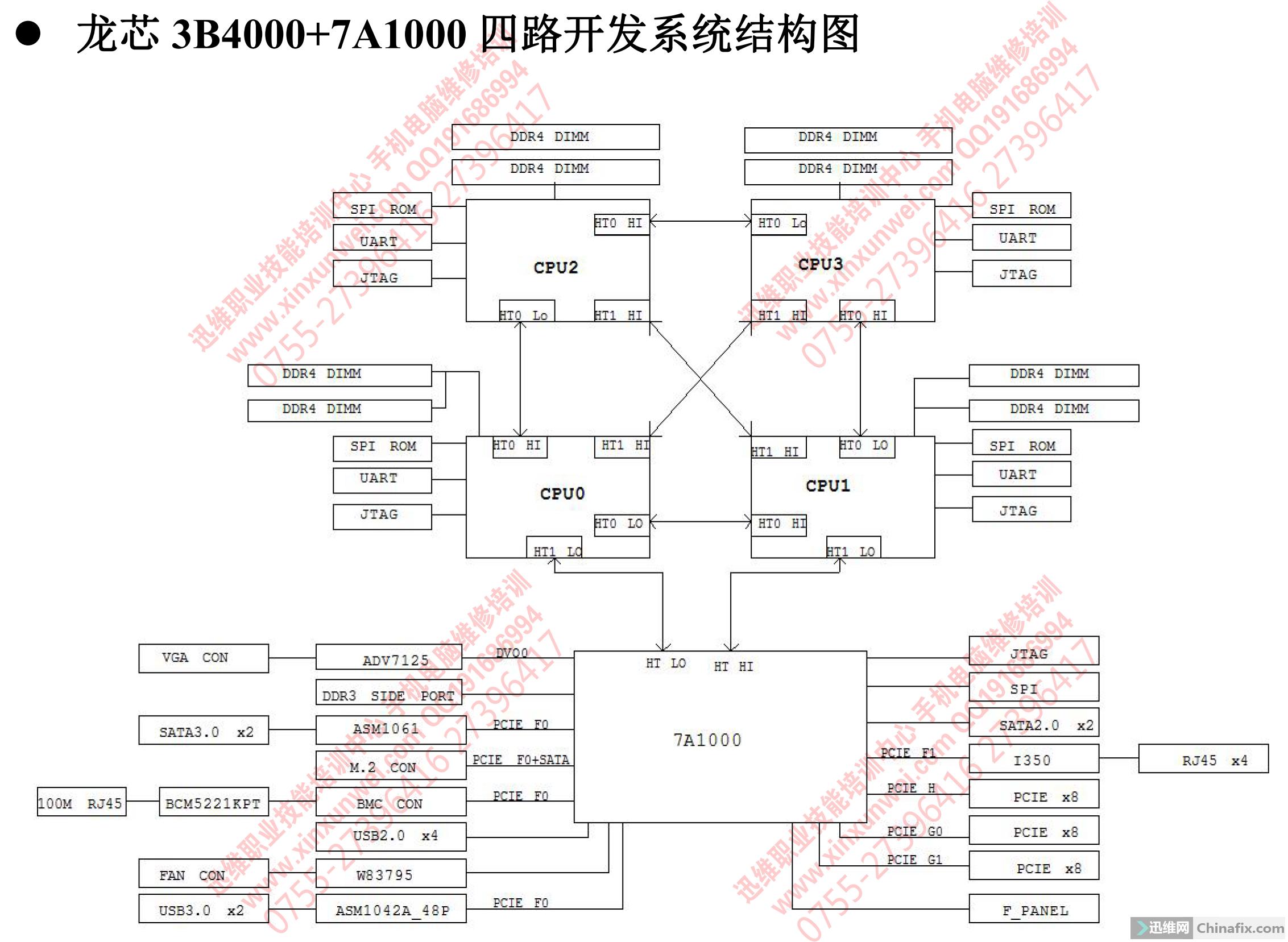 四CPU结构_1.png
