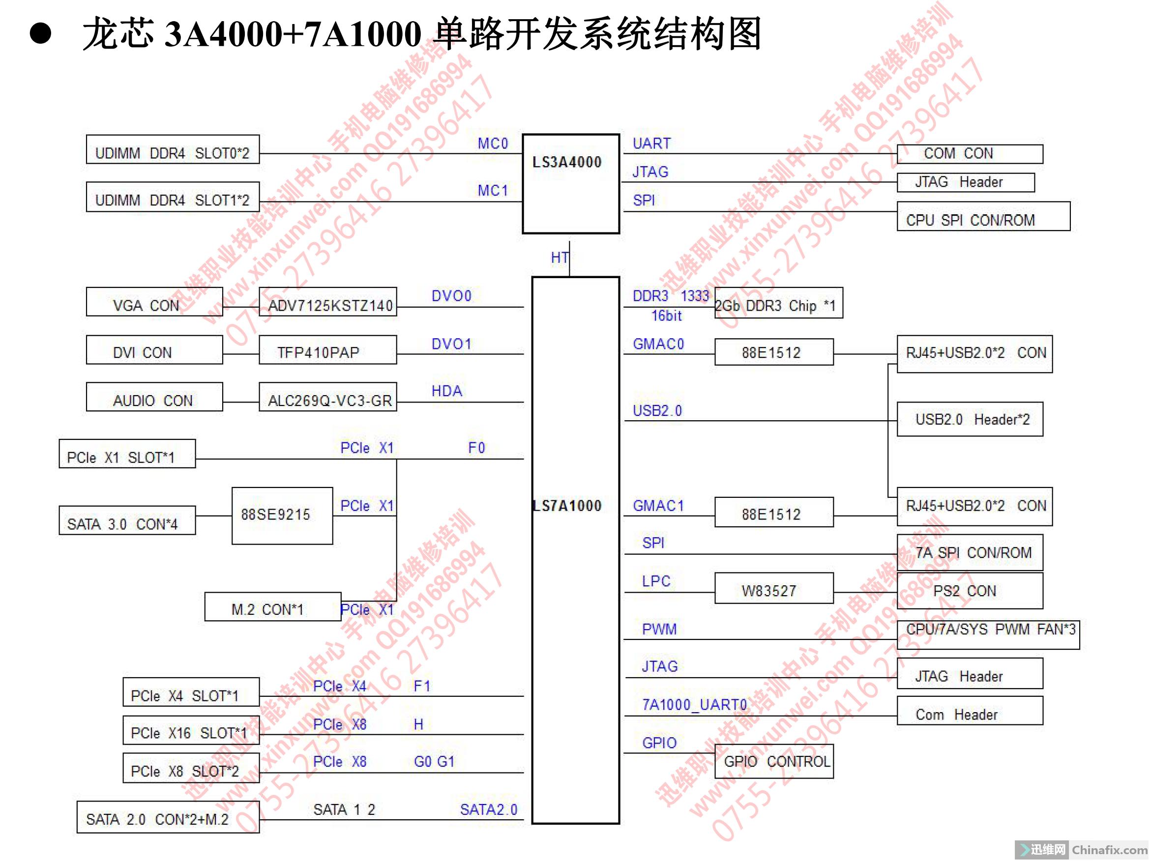单CPU结构_1.png