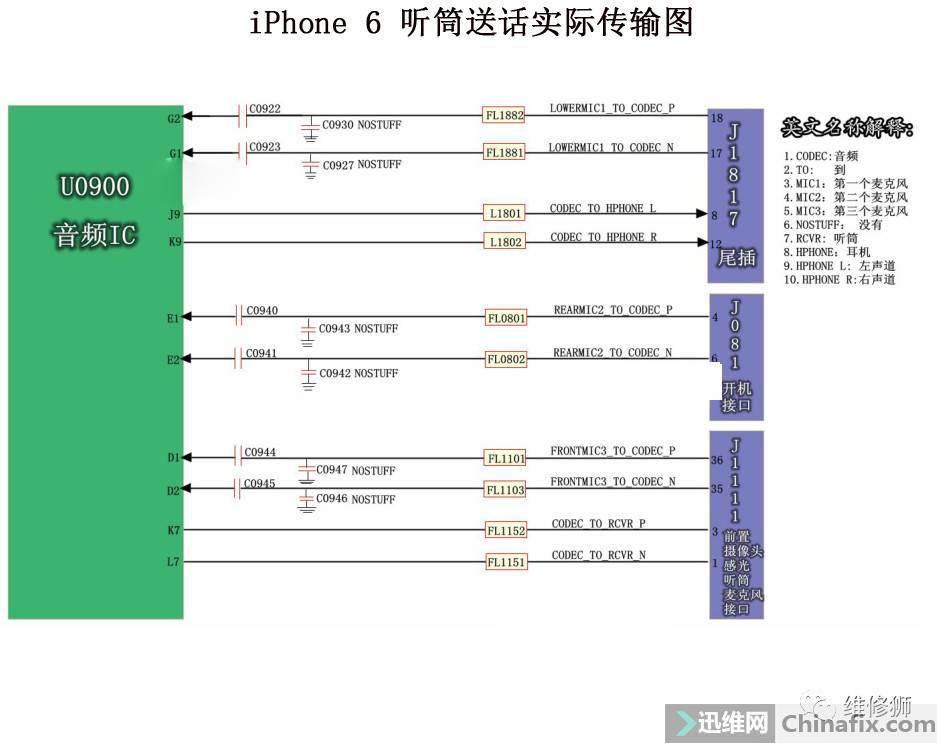 iPhone 6 听筒送话实际传输图.jpeg