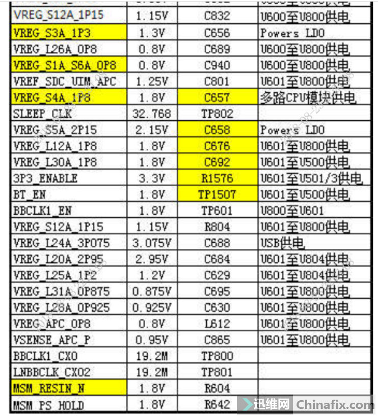 小米5开机时序测量点2