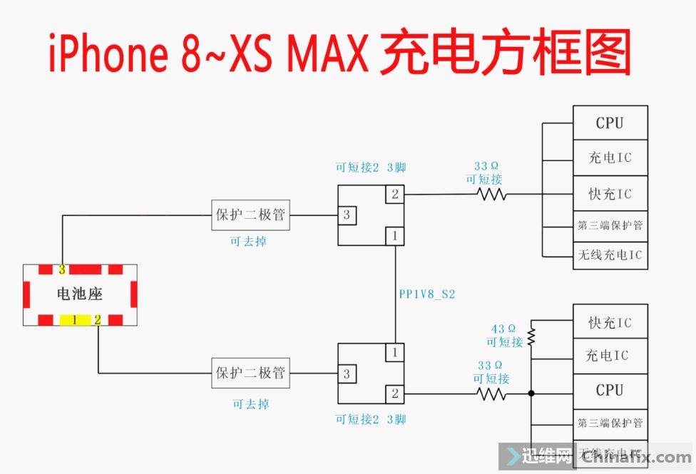 iPhone 8~xs充电方框图.png