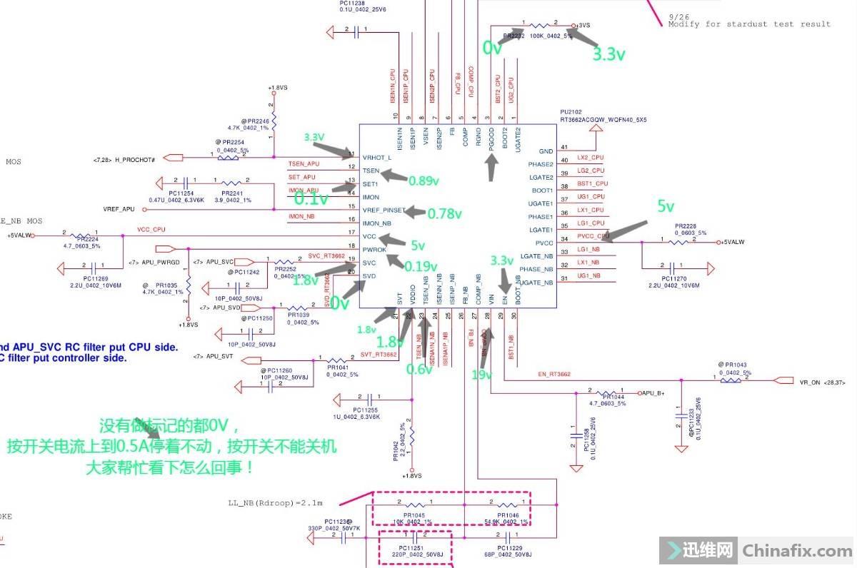 加电后CPU供电芯片的测量结果