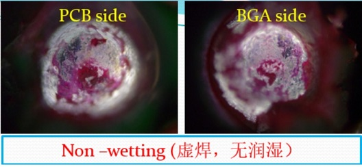 解密!分析BGA空焊的原因最直接最有效的方法,你一定要知道 图4