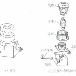 低压熔断器及其安装、维护的10条原则