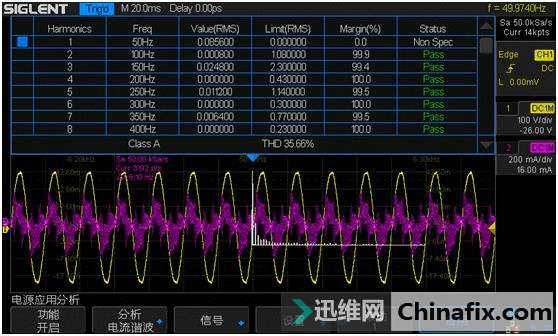 手把手教你用示波器进行电源功率分析