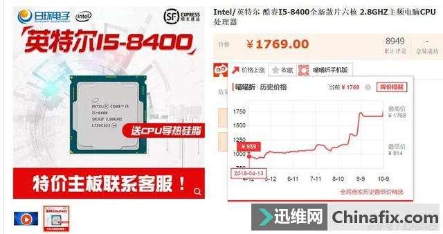 处理器价格怎么那么高了?Intel散片处理器大涨价原因