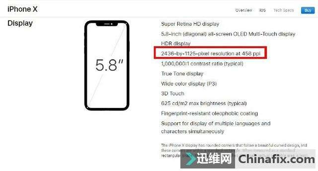 蘋果iPhone XS屏幕尺寸和像素造假遭訴訟: 涉嫌虛假宣傳