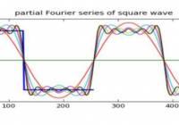 波的类型和参数你了解▲吗?示波器波的类型与参数介绍