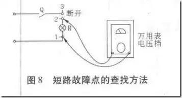 如何用万用表查短路、断路、漏电?