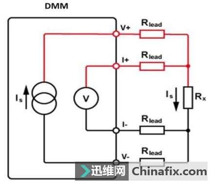 万用表的使用方法:测量电阻的几种方法