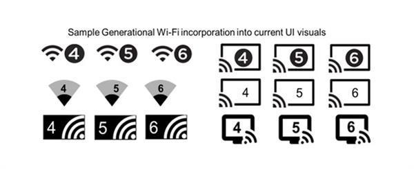 无线WiFi 6来了:更新家里路由器正当时
