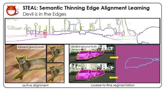 英偉達的STEAL AI讓神經網絡擁有更好的計算機視覺