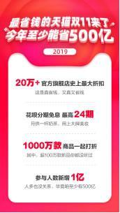 5亿人参与的天猫双11来了:史上最大官方旗舰店折扣,要为用户节省500亿