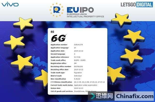 vivo提前做准备:在欧洲注册6G商标