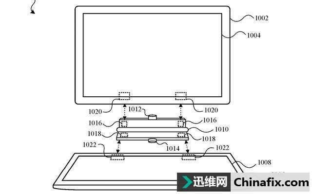 MacBook直呼内行:苹果的新专利能让2台iPad变1台双屏电脑